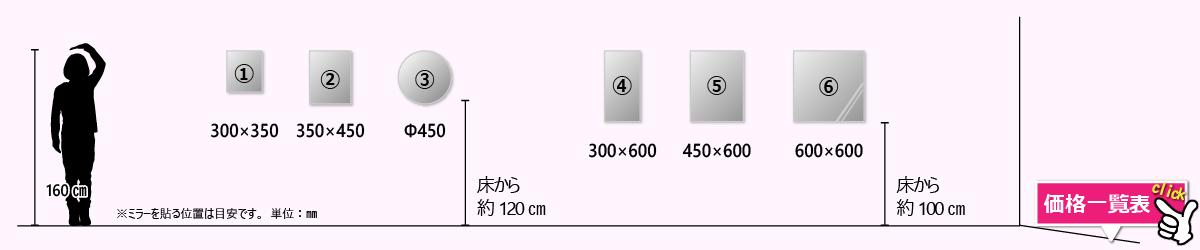 サイズS:顔から上半身が見えるサイズ