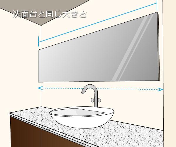 洗面台や手洗器の壁面に貼る洗面鏡をオーダーする方法 大阪のオーダー